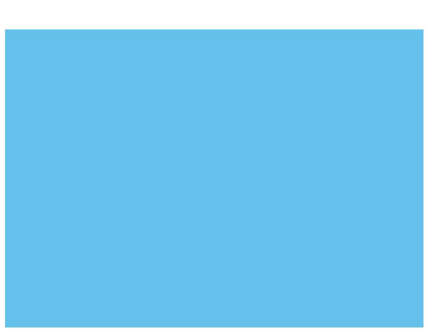 Helsingborg MUF